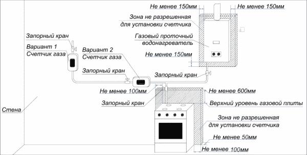 нормы установки газомера на кухне