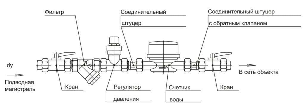 Горизонтальная схема