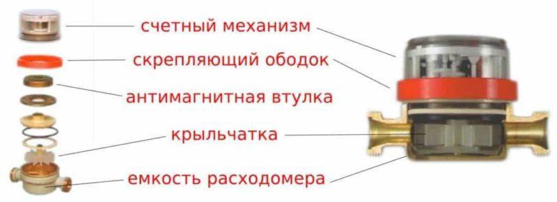разборка счетчика Геррида