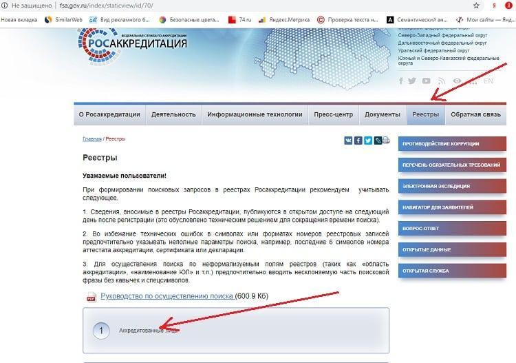 сайт росаккредитации