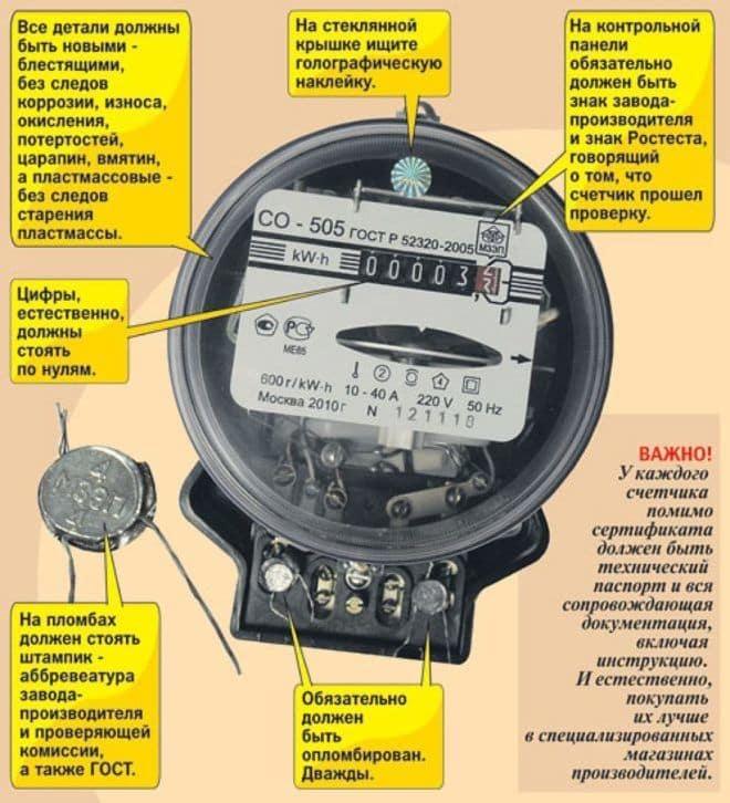 Правильный электросчетчик