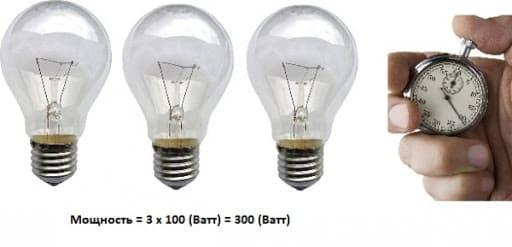 метод проверки с помощью лампочек