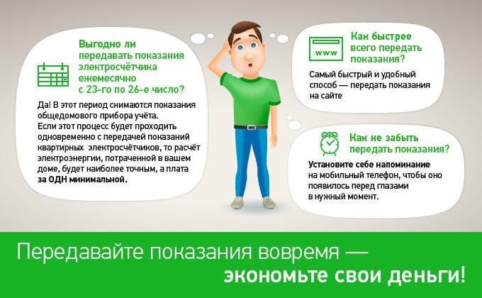 правила передачи данных со счетчика
