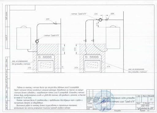 проект монтажа газомера