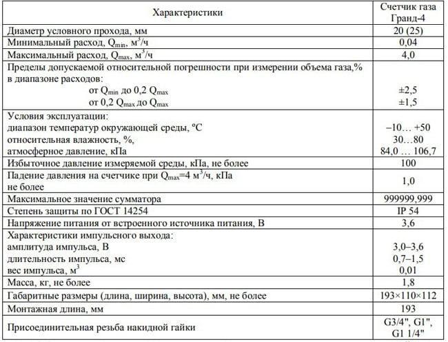 техн. характеристики газомера