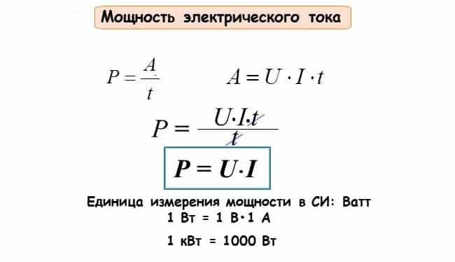 мощность тока формула