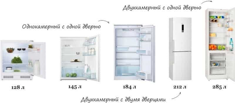 обьем камер холодильника