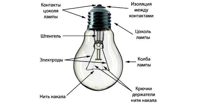 обычная лампочка накаливания