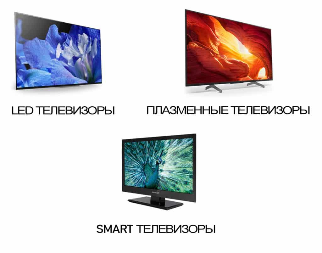 типы существующих телевизоров